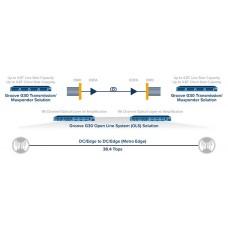 Infinera Groove G30 Network Disaggregation Platform Data Center Interconnect Solutions