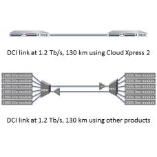 Cloud Xpress 2