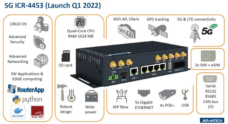 Advantech 5G ICR-4453